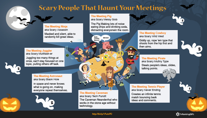 Scary Halloween Meeting Participants