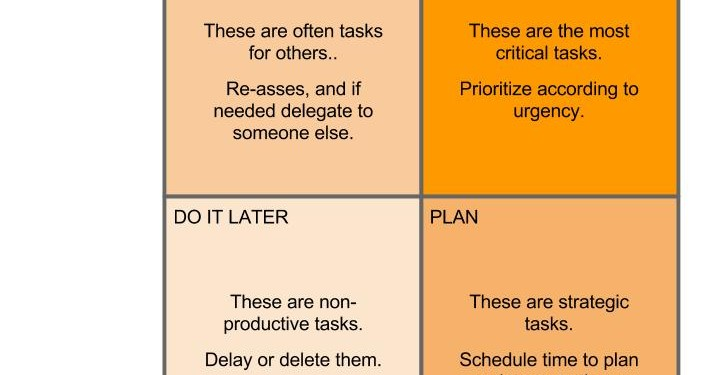how to do minutes for a meeting