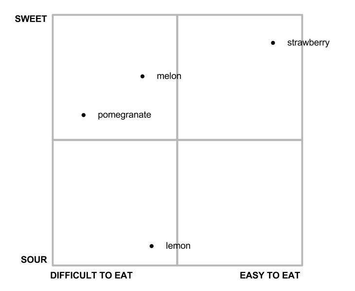 decision model analysis Dsc 3120 - business analysis georgia state university - spring, 2004 sec# 50442, 50447, 50449 1 1 decision analysis models 2 outline n decision analysis models.